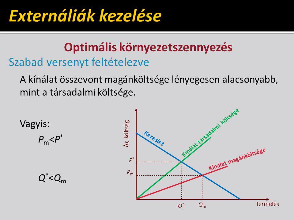Optimális környezetszennyezés Szabad versenyt feltételezve A kínálat összevont magánköltsége lényegesen alacsonyabb, mint a társadalmi költsége.