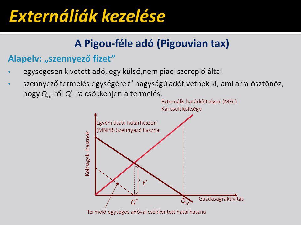 """A Pigou-féle adó (Pigouvian tax) Alapelv: """"szennyező fizet egységesen kivetett adó, egy külső,nem piaci szereplő által szennyező termelés egységére t * nagyságú adót vetnek ki, ami arra ösztönöz, hogy Q m -ről Q * -ra csökkenjen a termelés."""