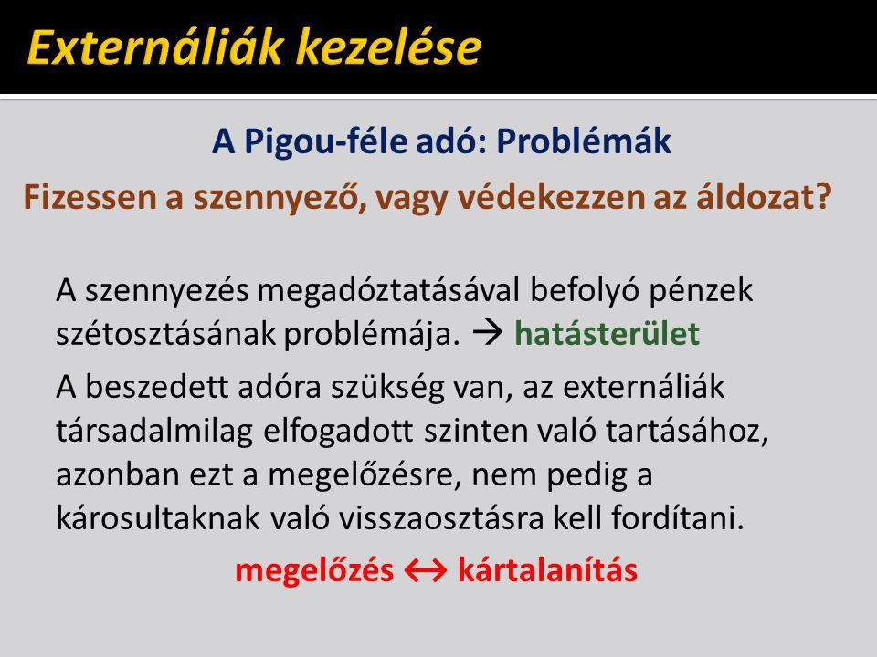 A Pigou-féle adó: Problémák Fizessen a szennyező, vagy védekezzen az áldozat.