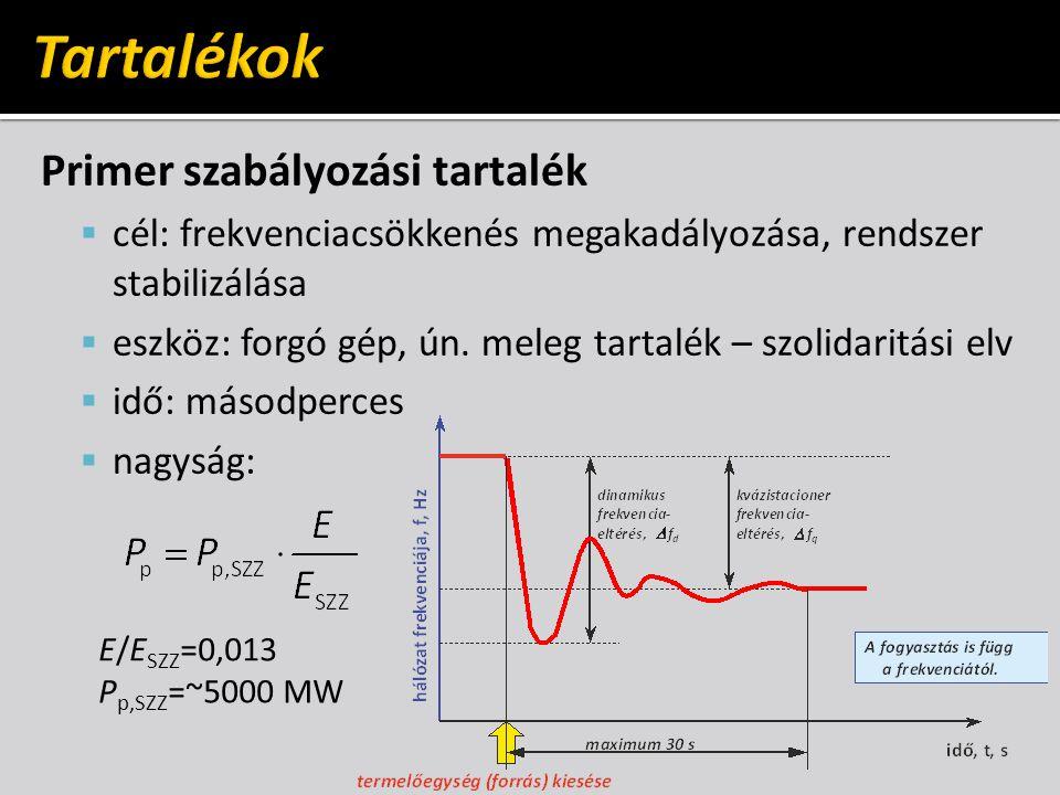 Primer szabályozási tartalék  cél: frekvenciacsökkenés megakadályozása, rendszer stabilizálása  eszköz: forgó gép, ún.