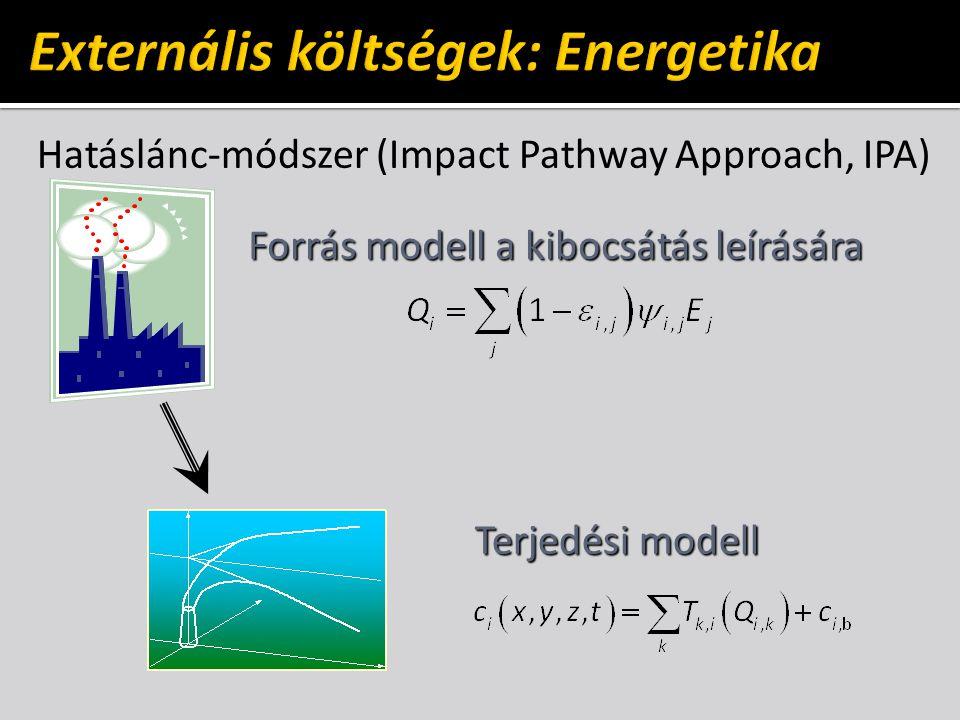 Hatáslánc-módszer (Impact Pathway Approach, IPA) Forrás modell a kibocsátás leírására Terjedési modell