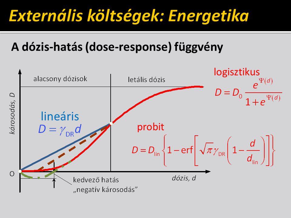 A dózis-hatás (dose-response) függvény lineáris logisztikus probit