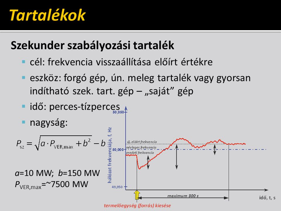 Jellegzetes erőművi jelleggörbék – CH tüzelésű gőzerőmű