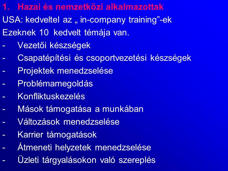 """1.Hazai és nemzetközi alkalmazottak USA: kedveltel az """" in-company training -ek Ezeknek 10 kedvelt témája van."""