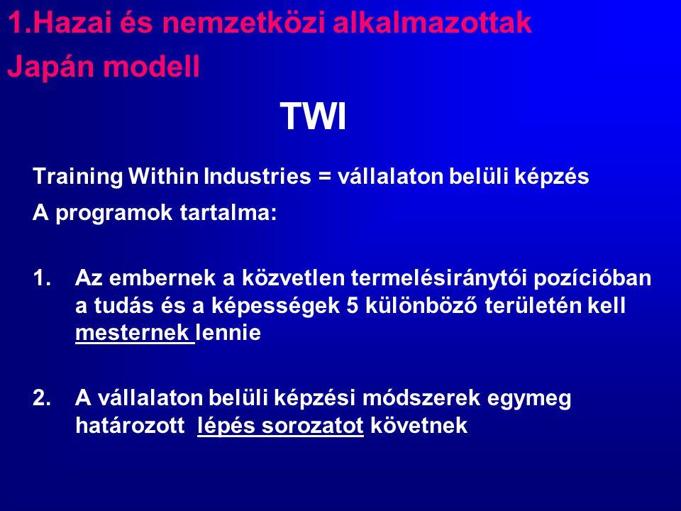 1.Hazai és nemzetközi alkalmazottak Japán modell TWI Training Within Industries = vállalaton belüli képzés A programok tartalma: 1.