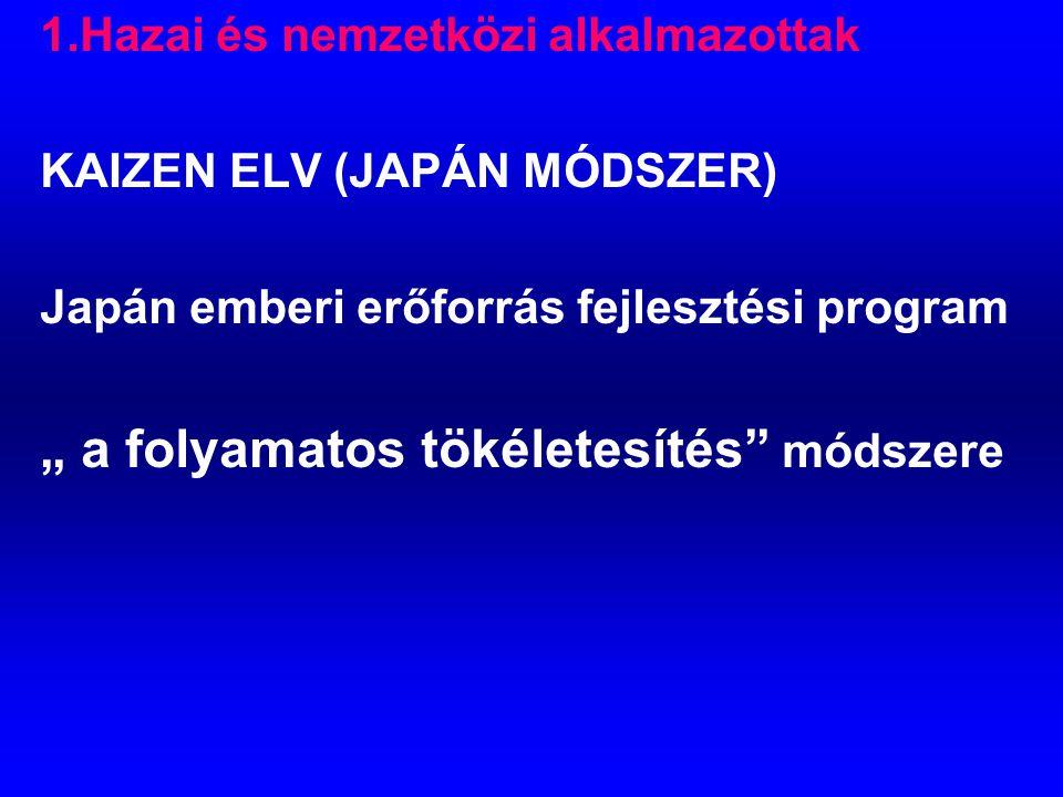 """1.Hazai és nemzetközi alkalmazottak KAIZEN ELV (JAPÁN MÓDSZER) Japán emberi erőforrás fejlesztési program """" a folyamatos tökéletesítés módszere"""