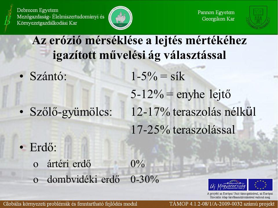 Szántóföldi művelésre való alkalmasság Nem szántó Legalkalmasabb Kevésbé Legkevésbé Forrás: Varga Csaba Vízgazdálkodási ismeretek