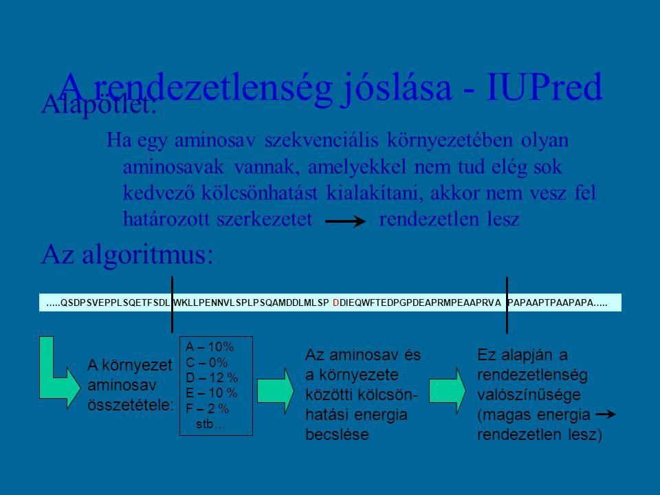 A rendezetlenség jóslása - IUPred Alapötlet: Ha egy aminosav szekvenciális környezetében olyan aminosavak vannak, amelyekkel nem tud elég sok kedvező kölcsönhatást kialakítani, akkor nem vesz fel határozott szerkezetet rendezetlen lesz …..QSDPSVEPPLSQETFSDLWKLLPENNVLSPLPSQAMDDLMLSPDDIEQWFTEDPGPDEAPRMPEAAPRVAPAPAAPTPAAPAPA…..