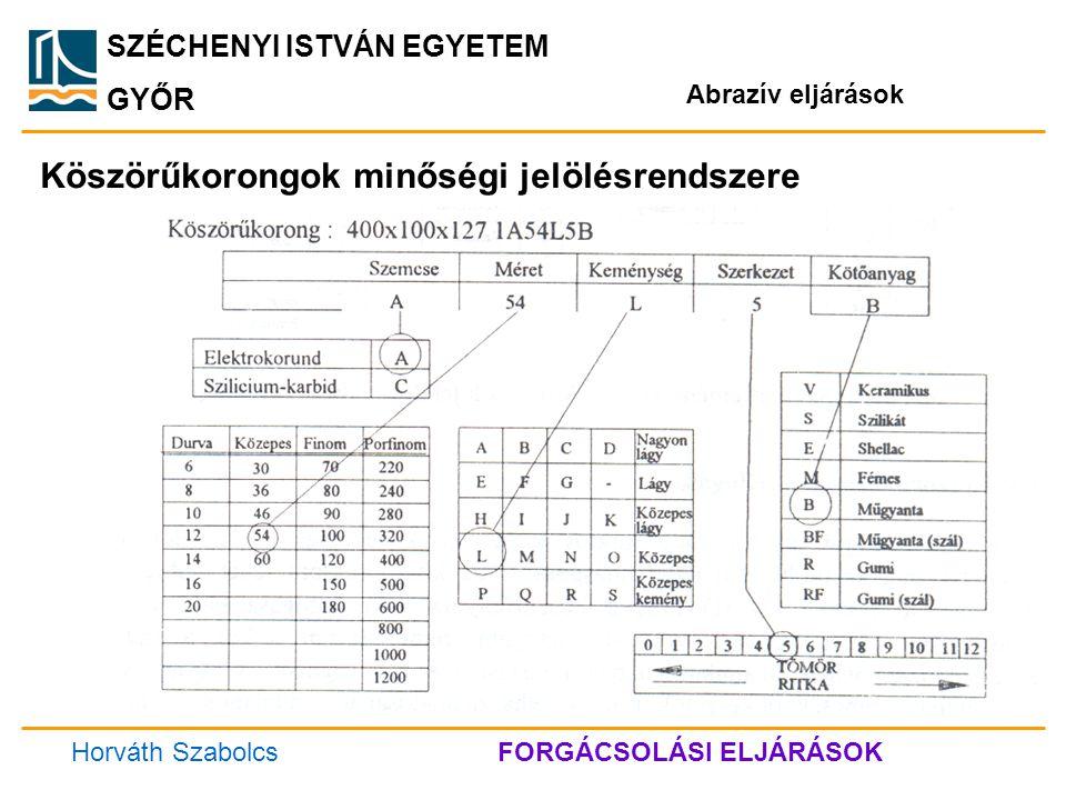 SZÉCHENYI ISTVÁN EGYETEM GYŐR Abrazív eljárások Szuperkemény köszörűkorongok jelölésrendszere (König) Horváth SzabolcsFORGÁCSOLÁSI ELJÁRÁSOK