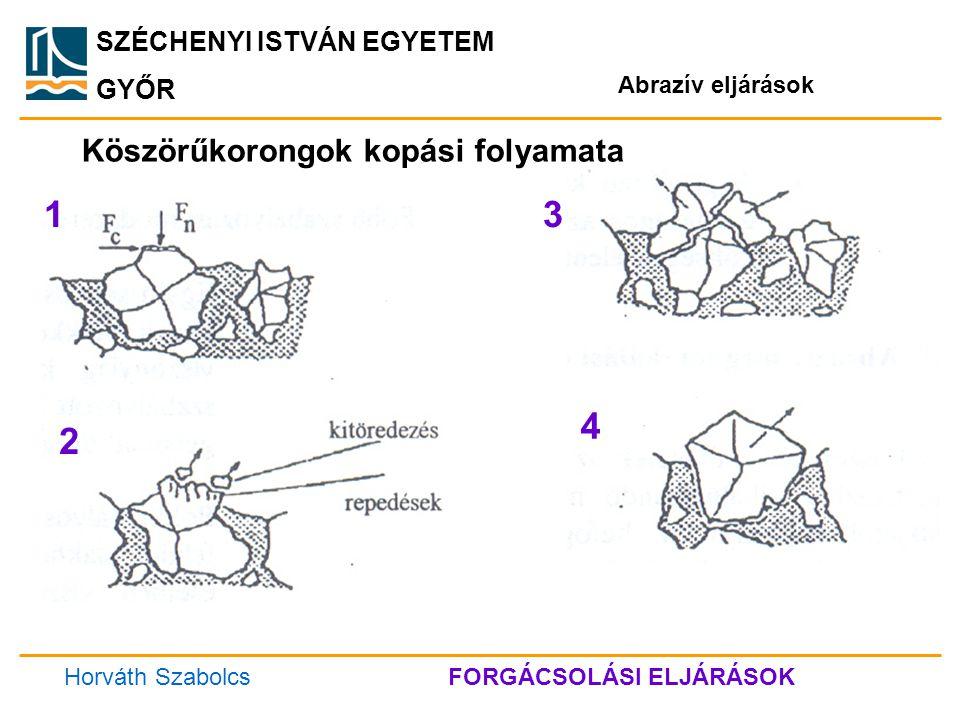 SZÉCHENYI ISTVÁN EGYETEM GYŐR Síkköszörülés Horváth SzabolcsFORGÁCSOLÁSI ELJÁRÁSOK Síkköszörüléssel sík felületeket lehet létrehozni.