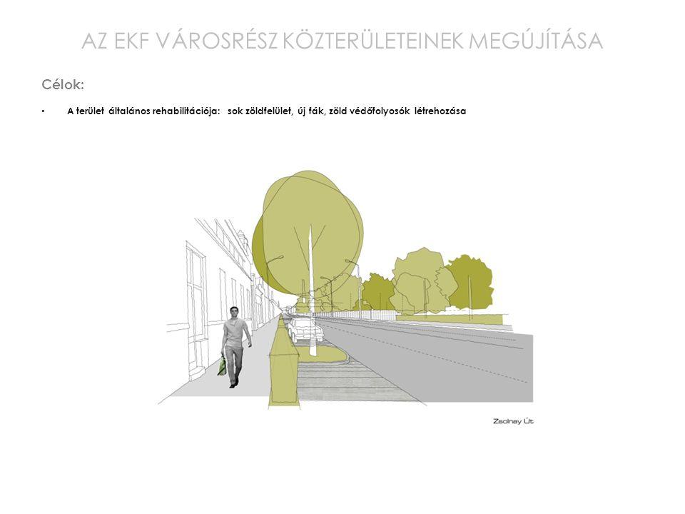 A terület általános rehabilitációja: sok zöldfelület, új fák, zöld védőfolyosók létrehozása Célok: AZ EKF VÁROSRÉSZ KÖZTERÜLETEINEK MEGÚJÍTÁSA
