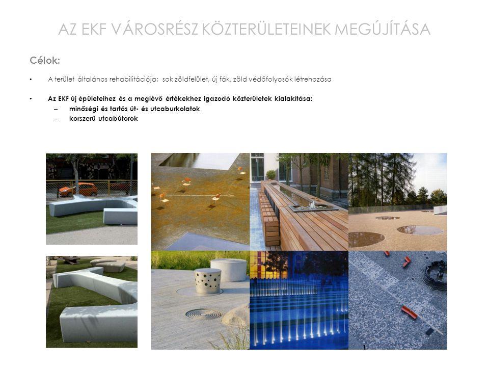 A terület általános rehabilitációja: sok zöldfelület, új fák, zöld védőfolyosók létrehozása Az EKF új épületeihez és a meglévő értékekhez igazodó közterületek kialakítása: – minőségi és tartós út- és utcaburkolatok – korszerű utcabútorok Célok: AZ EKF VÁROSRÉSZ KÖZTERÜLETEINEK MEGÚJÍTÁSA