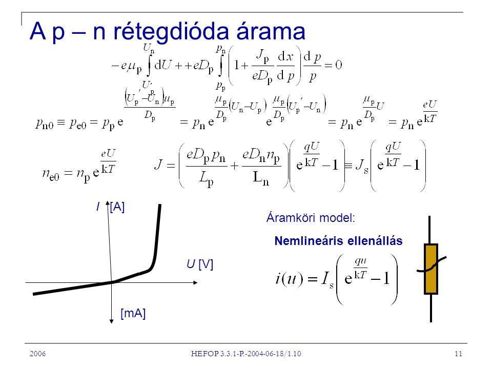 2006 HEFOP 3.3.1-P.-2004-06-18/1.10 11 I [A] U [V] [mA] Áramköri model: Nemlineáris ellenállás A p – n rétegdióda árama
