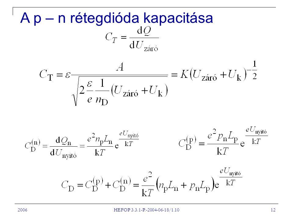 2006 HEFOP 3.3.1-P.-2004-06-18/1.10 12 A p – n rétegdióda kapacitása