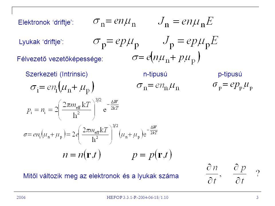 2006 HEFOP 3.3.1-P.-2004-06-18/1.10 3 Elektronok 'driftje': Lyukak 'driftje': Félvezető vezetőképessége: Szerkezeti (Intrinsic) n-tipusúp-tipusú Mitől változik meg az elektronok és a lyukak száma