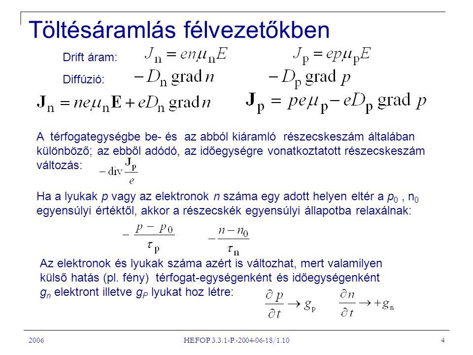 2006 HEFOP 3.3.1-P.-2004-06-18/1.10 4 Töltésáramlás félvezetőkben Diffúzió: Drift áram: A térfogategységbe be- és az abból kiáramló részecskeszám általában különböző; az ebből adódó, az időegységre vonatkoztatott részecskeszám változás: Ha a lyukak p vagy az elektronok n száma egy adott helyen eltér a p 0, n 0 egyensúlyi értéktől, akkor a részecskék egyensúlyi állapotba relaxálnak: Az elektronok és lyukak száma azért is változhat, mert valamilyen külső hatás (pl.