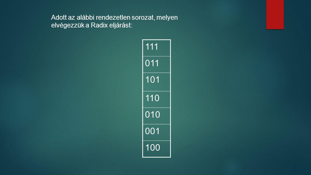 111 011 101 110 010 001 100 Adott az alábbi rendezetlen sorozat, melyen elvégezzük a Radix eljárást: