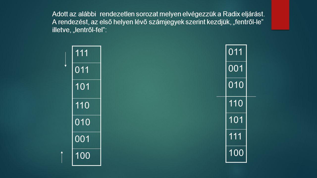 111 011 101 110 010 001 100 Adott az alábbi rendezetlen sorozat melyen elvégezzük a Radix eljárást.