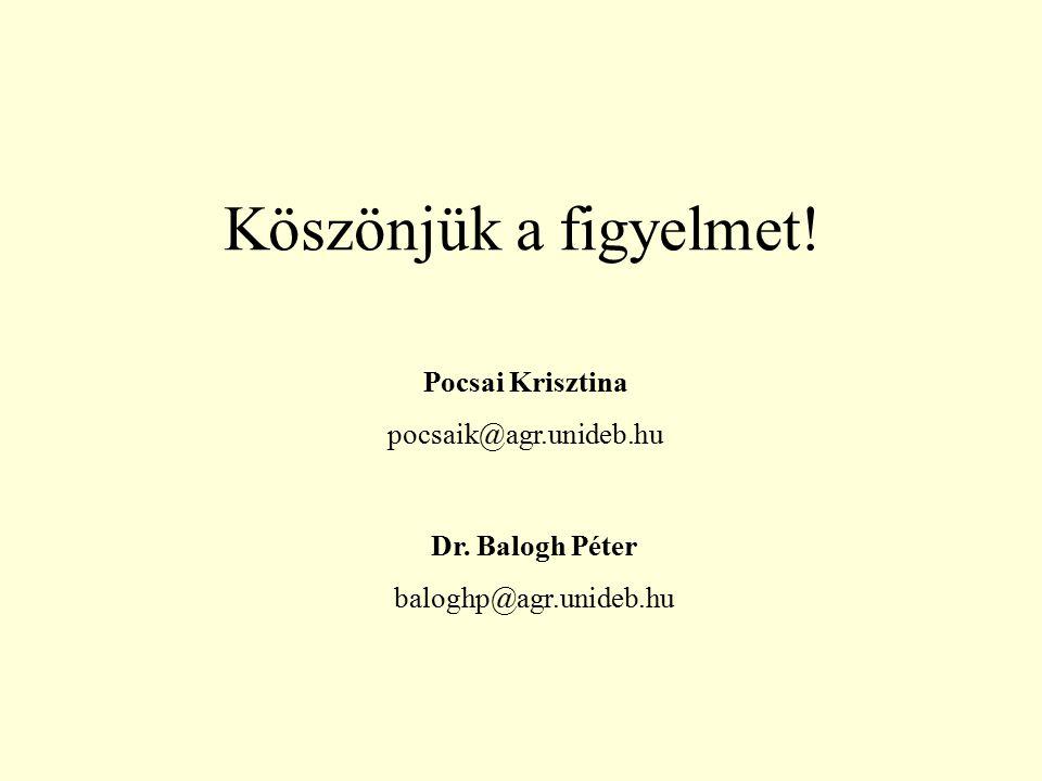 Köszönjük a figyelmet! Pocsai Krisztina pocsaik@agr.unideb.hu Dr. Balogh Péter baloghp@agr.unideb.hu