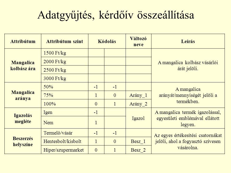 Adatgyűjtés, kérdőív összeállítása AttribútumAttribútum szintKódolás Változó neve Leírás Mangalica kolbász ára 1500 Ft/kg A mangalica kolbász vásárlói