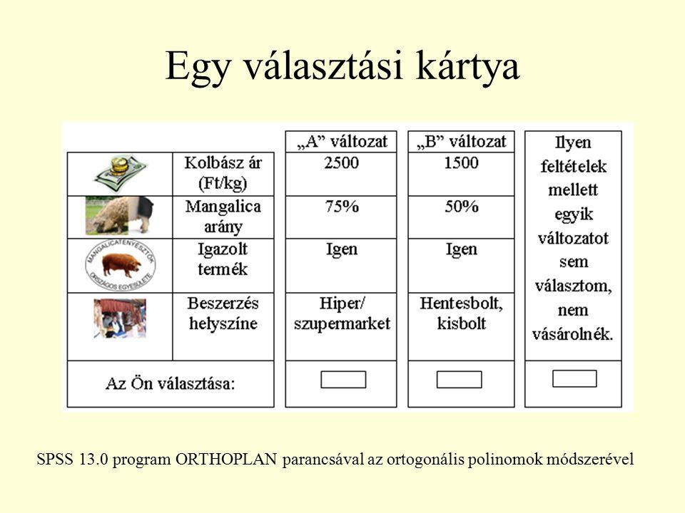 Egy választási kártya SPSS 13.0 program ORTHOPLAN parancsával az ortogonális polinomok módszerével