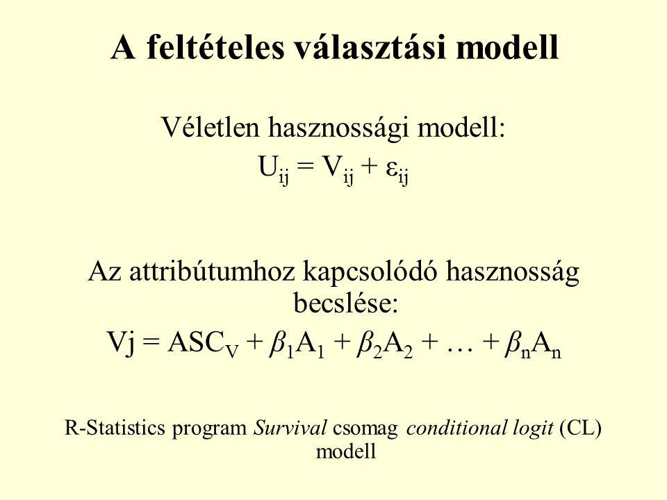 A feltételes választási modell Véletlen hasznossági modell: U ij = V ij + ε ij Az attribútumhoz kapcsolódó hasznosság becslése: Vj = ASC V + β 1 A 1 +