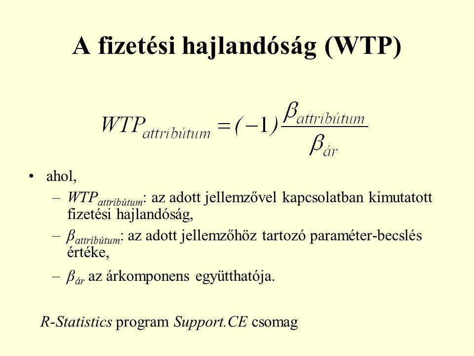 A fizetési hajlandóság (WTP) ahol, –WTP attribútum : az adott jellemzővel kapcsolatban kimutatott fizetési hajlandóság, –β attribútum : az adott jelle