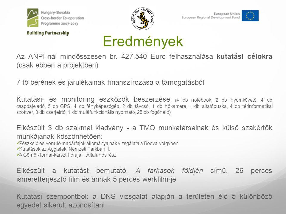 Köszönetnyilvánítás Szabó Ádám – a projekt szakmai vezetője Szitás Éva – a szlovák partner szakmai koordinátora PhDr.