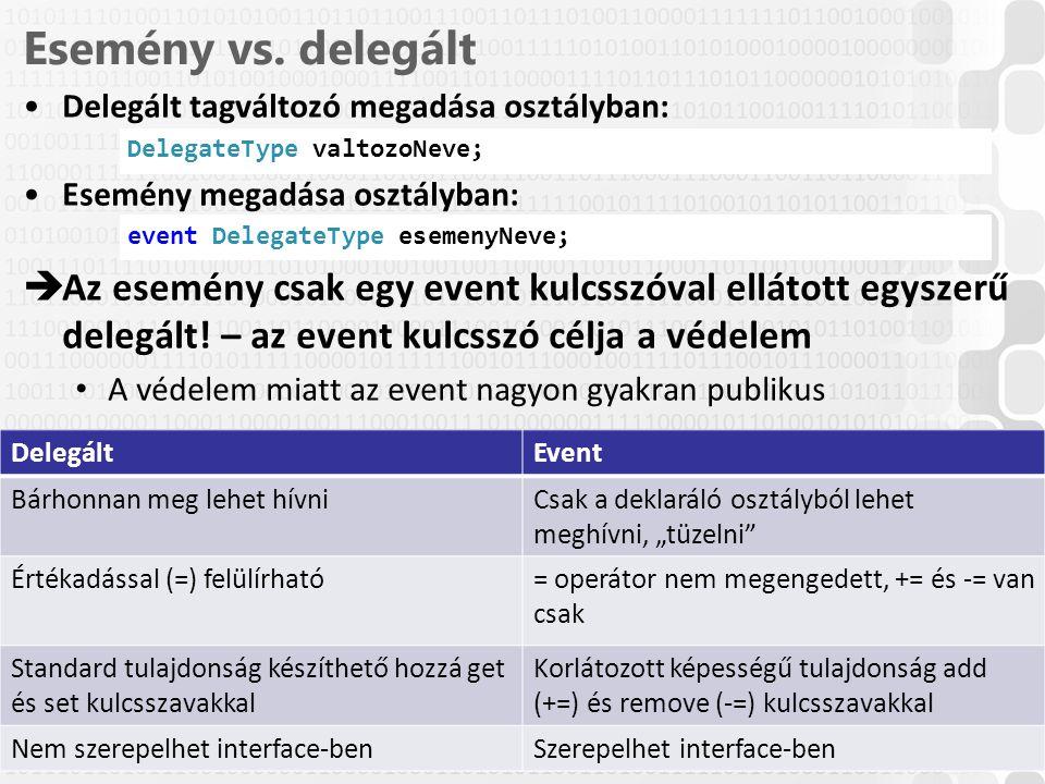 V 1.0 Esemény vs. delegált Delegált tagváltozó megadása osztályban: DelegateType valtozoNeve; Esemény megadása osztályban: event DelegateType esemenyN