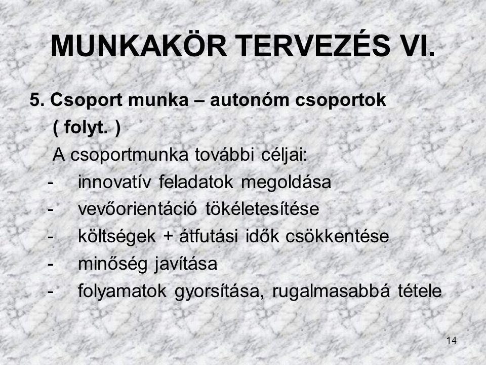 14 MUNKAKÖR TERVEZÉS VI. 5. Csoport munka – autonóm csoportok ( folyt. ) A csoportmunka további céljai: -innovatív feladatok megoldása -vevőorientáció