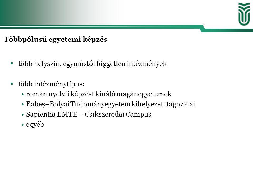 Többpólusú egyetemi képzés  több helyszín, egymástól független intézmények  több intézménytípus: román nyelvű képzést kínáló magánegyetemek Babeş–Bolyai Tudományegyetem kihelyezett tagozatai Sapientia EMTE – Csíkszeredai Campus egyéb