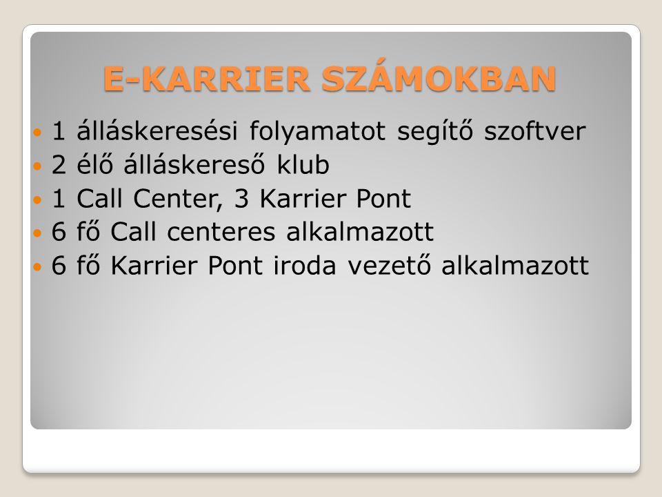 E-KARRIER SZÁMOKBAN 1 álláskeresési folyamatot segítő szoftver 2 élő álláskereső klub 1 Call Center, 3 Karrier Pont 6 fő Call centeres alkalmazott 6 f