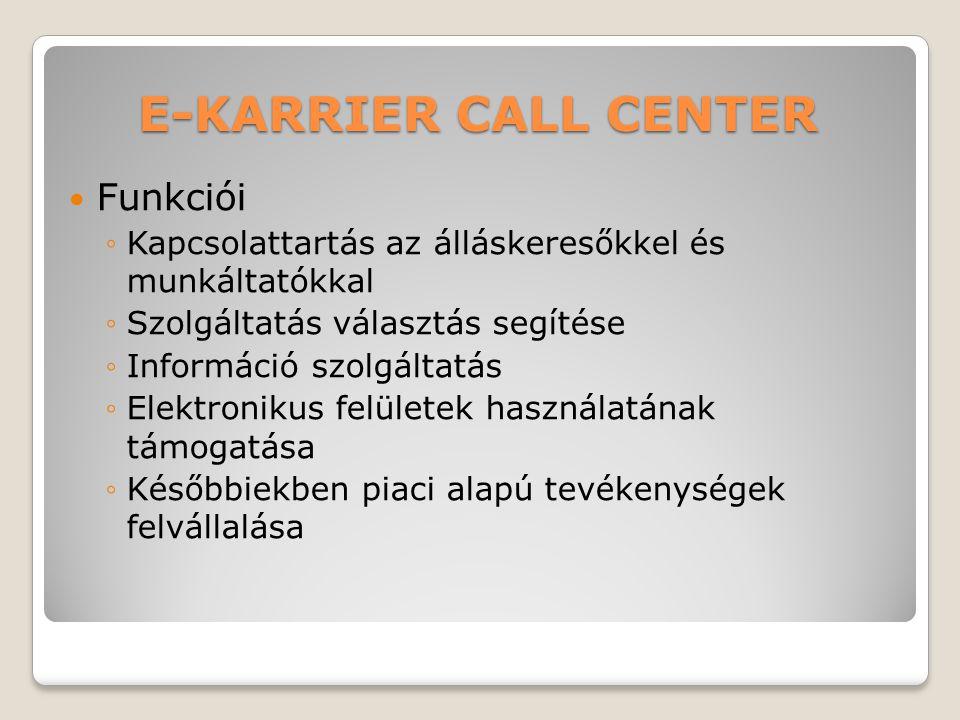E-KARRIER CALL CENTER Funkciói ◦Kapcsolattartás az álláskeresőkkel és munkáltatókkal ◦Szolgáltatás választás segítése ◦Információ szolgáltatás ◦Elektronikus felületek használatának támogatása ◦Későbbiekben piaci alapú tevékenységek felvállalása