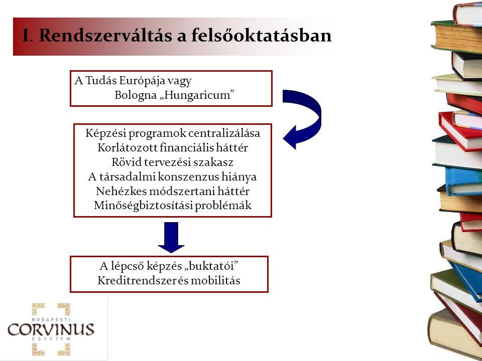 """I. Rendszerváltás a felsőoktatásban A Tudás Európája vagy Bologna """"Hungaricum"""" Képzési programok centralizálása Korlátozott financiális háttér Rövid t"""