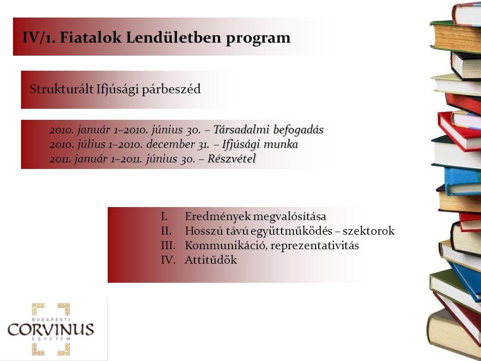 IV/1. Fiatalok Lendületben program Strukturált Ifjúsági párbeszéd Társadalmi befogadás 2010. január 1–2010. június 30. – Társadalmi befogadás Ifjúsági