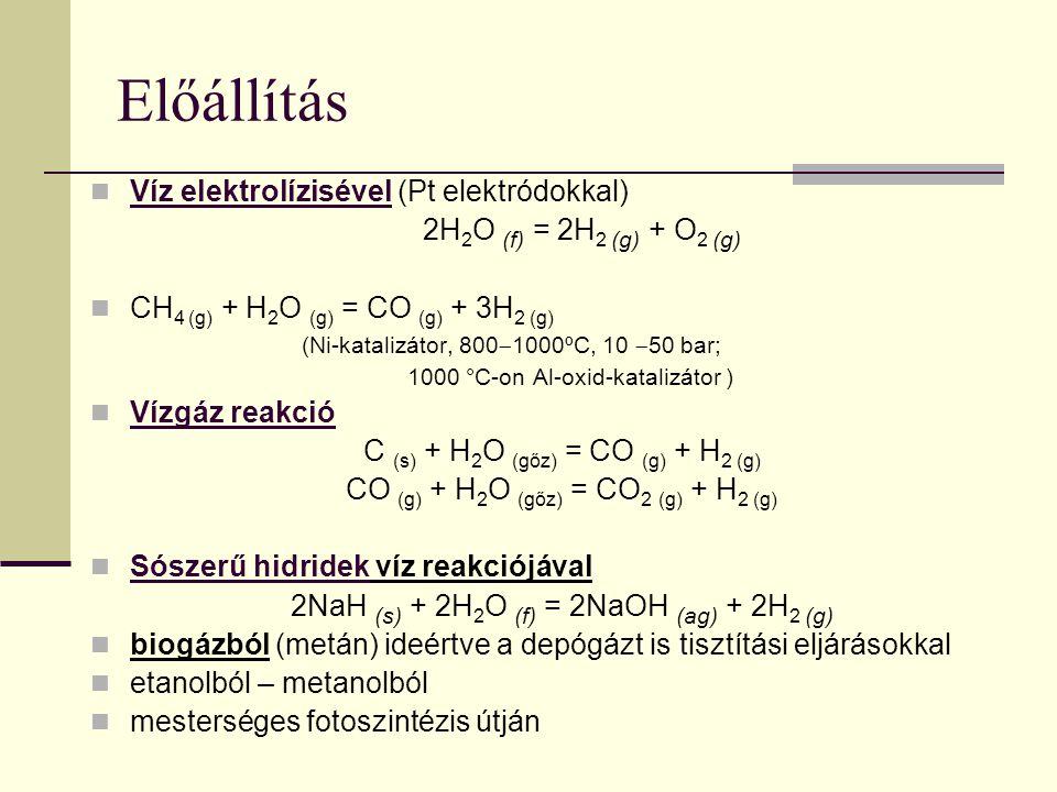 Víz elektrolízisével (Pt elektródokkal) 2H 2 O (f) = 2H 2 (g) + O 2 (g) CH 4 (g) + H 2 O (g) = CO (g) + 3H 2 (g) (Ni-katalizátor, 800  1000ºC, 10  5