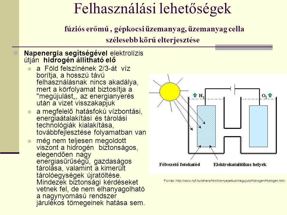 Napenergia segítségével elektrolízis útján hidrogén állítható elő a Föld felszínének 2/3-át víz borítja, a hosszú távú felhasználásnak nincs akadálya,