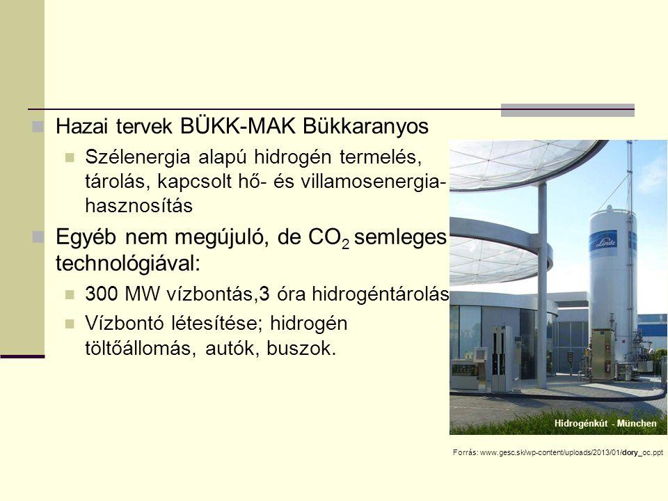 Hazai tervek BÜKK-MAK Bükkaranyos Szélenergia alapú hidrogén termelés, tárolás, kapcsolt hő- és villamosenergia- hasznosítás Egyéb nem megújuló, de CO
