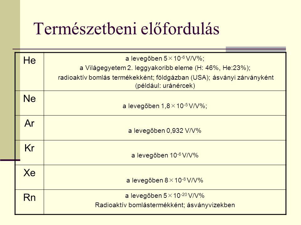 Természetbeni előfordulás He a levegőben 5  10 -6 V/V%; a Világegyetem 2. leggyakoribb eleme (H: 46%, He:23%); radioaktív bomlás termékekként; földgá