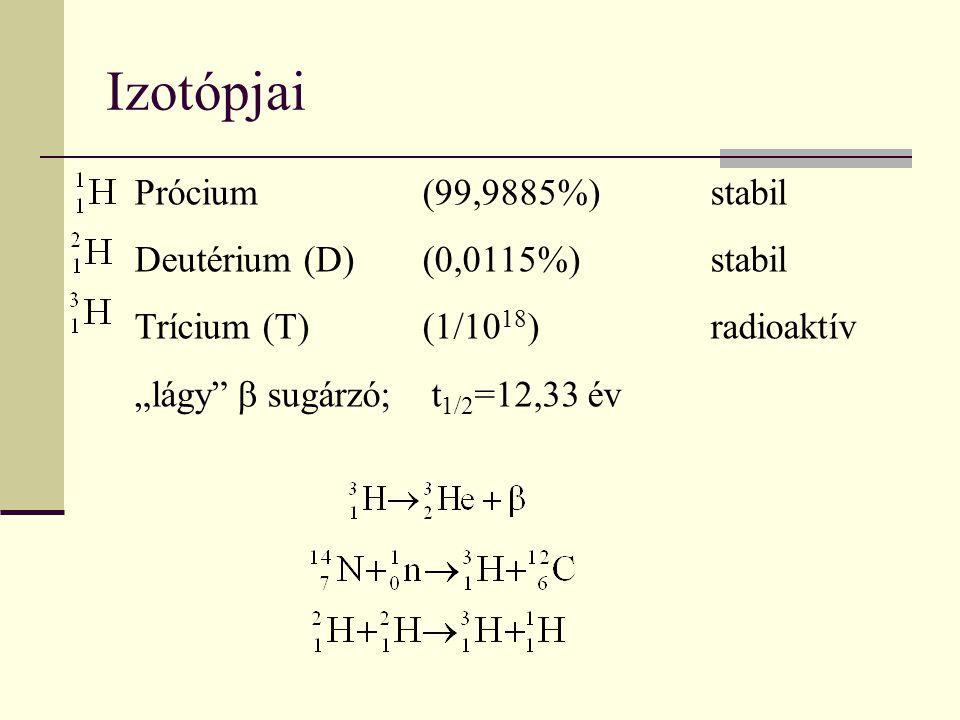 """Izotópjai Prócium(99,9885%)stabil Deutérium (D)(0,0115%)stabil Trícium (T)(1/10 18 )radioaktív """"lágy""""  sugárzó; t 1/2 =12,33 év"""
