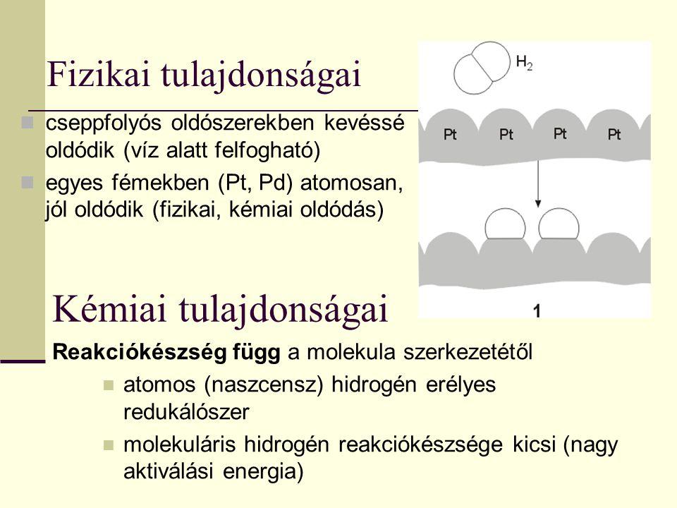 cseppfolyós oldószerekben kevéssé oldódik (víz alatt felfogható) egyes fémekben (Pt, Pd) atomosan, jól oldódik (fizikai, kémiai oldódás) Fizikai tulaj