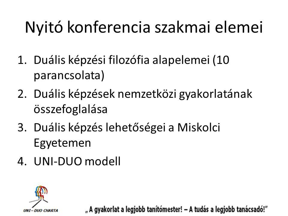Nyitó konferencia szakmai elemei 1.Duális képzési filozófia alapelemei (10 parancsolata) 2.Duális képzések nemzetközi gyakorlatának összefoglalása 3.Duális képzés lehetőségei a Miskolci Egyetemen 4.UNI-DUO modell