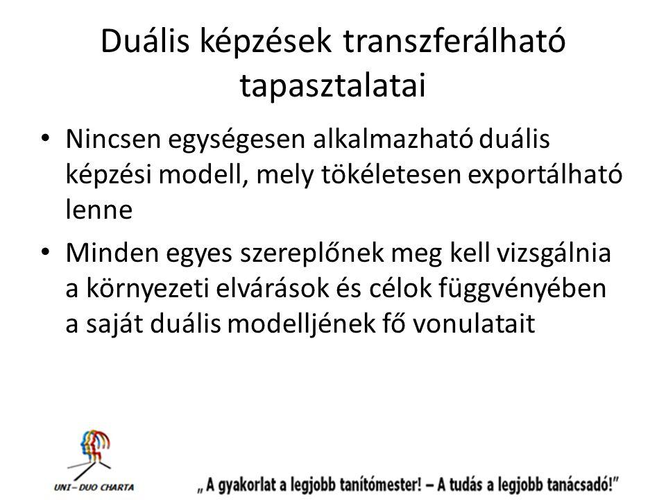 Duális képzések transzferálható tapasztalatai Nincsen egységesen alkalmazható duális képzési modell, mely tökéletesen exportálható lenne Minden egyes szereplőnek meg kell vizsgálnia a környezeti elvárások és célok függvényében a saját duális modelljének fő vonulatait