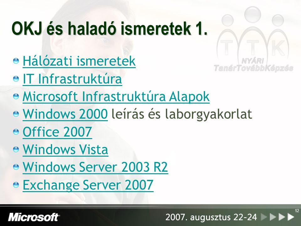 12 OKJ és haladó ismeretek 1. Hálózati ismeretek IT Infrastruktúra Microsoft Infrastruktúra Alapok Windows 2000Windows 2000 leírás és laborgyakorlat O