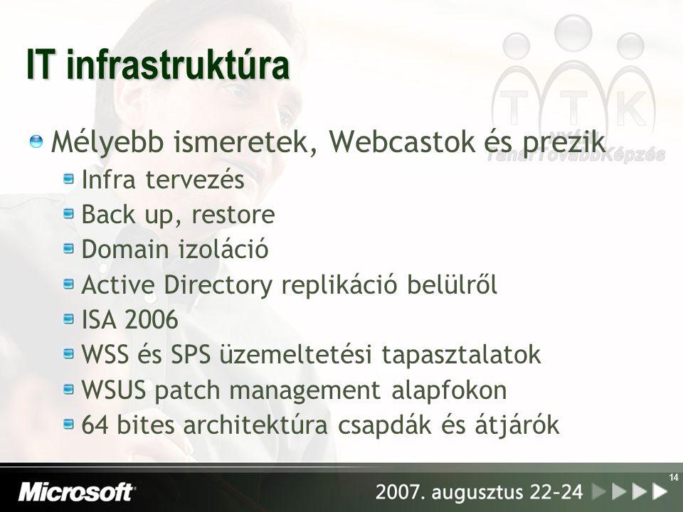 14 IT infrastruktúra Mélyebb ismeretek, Webcastok és prezik Infra tervezés Back up, restore Domain izoláció Active Directory replikáció belülről ISA 2