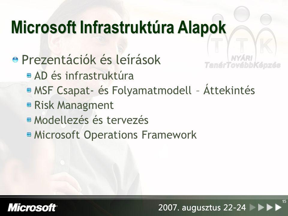 15 Microsoft Infrastruktúra Alapok Prezentációk és leírások AD és infrastruktúra MSF Csapat- és Folyamatmodell – Áttekintés Risk Managment Modellezés