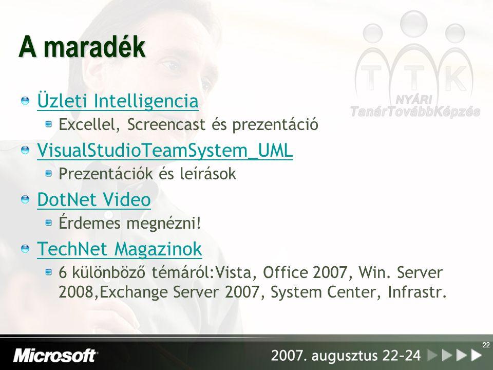 22 A maradék Üzleti Intelligencia Excellel, Screencast és prezentáció VisualStudioTeamSystem_UML Prezentációk és leírások DotNet Video Érdemes megnézn