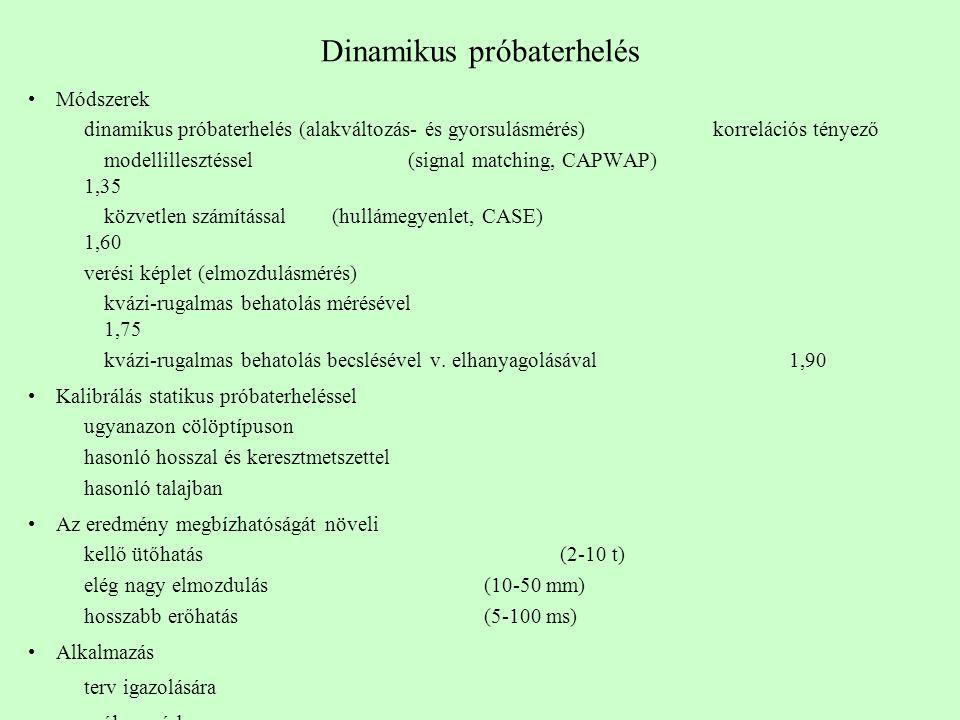 Módszerek dinamikus próbaterhelés (alakváltozás- és gyorsulásmérés)korrelációs tényező modellillesztéssel (signal matching, CAPWAP) 1,35 közvetlen szá