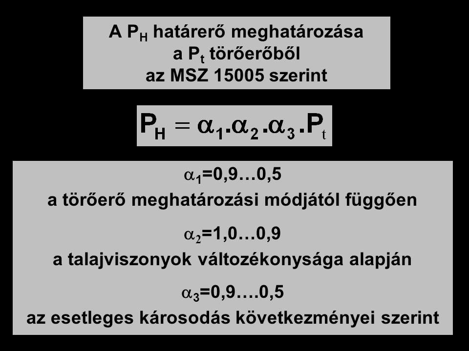 A P H határerő meghatározása a P t törőerőből az MSZ 15005 szerint  1 =0,9…0,5 a törőerő meghatározási módjától függően  2 =1,0…0,9 a talajviszonyok