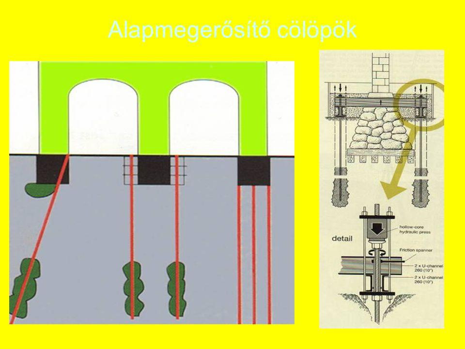 A fúrási eljárások főbb szabályai gyors legyen a fúrás a talp egyenletes felfekvése biztosítandó előtolás túlfúrás új műszakban végzett betonozáskor talptisztítás falvédelem: –béléscső:n≤15 ferdeség esetén kötelező, víztúlnyomás, előtolás –támasztófolyadékiránycső kell, folyadékminőség, tartalék, dugattyúhatás, n≤15 esetén tilos –spirál-talajdugó:n≤10 esetén folyós homok, c u ≤15 kPa agyag esetén próbacölöp földkiemelés minimalizálása falvédelem nélkül:d≤60 cm esetén, n≤15 esetén, szilárd talaj